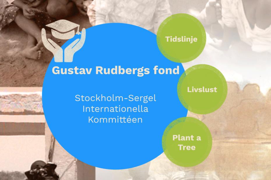 Projektmedel från Gustav Rudbergs fond