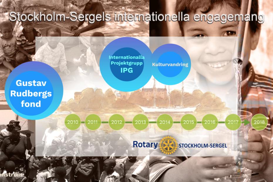 Rotary Stockholm-Sergels internationella engagemang